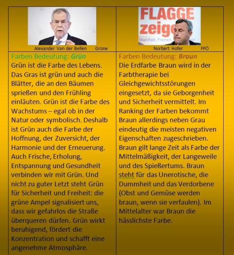 wahl-in-osterreich
